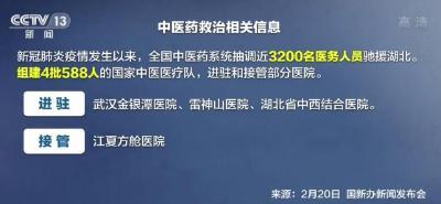 """病例零增长还要多久才能真正放心?日韩病例数为何暴增?天津""""女福尔摩斯""""这样说"""