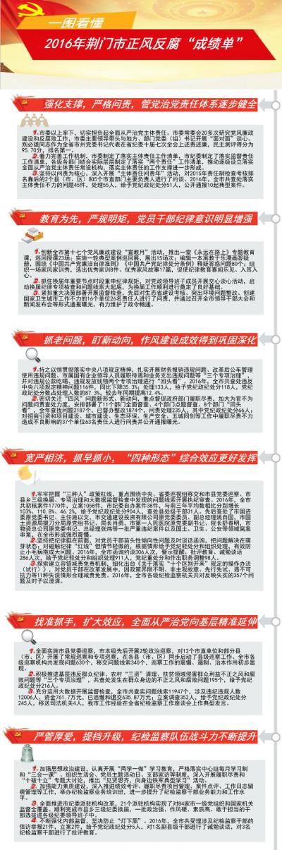 """市纪委八届二次全会系列报道①:2016年正风反腐""""成绩单"""""""