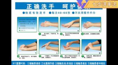 正确洗手,呵护健康