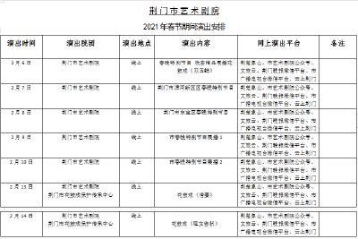 荆门丨春节不聚集 线上看大戏