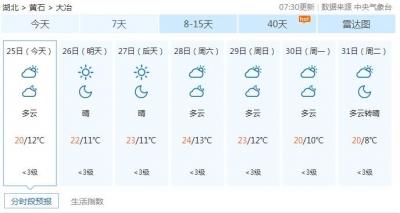 未来一周我市天气晴好