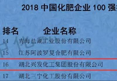 兴发集团位列2018中国化肥企业100强第16位