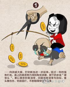 中央纪委发布漫画透露2019扫黑除恶六大方向