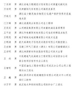 撒花!刚刚这些人被湖北省总工会表彰了!