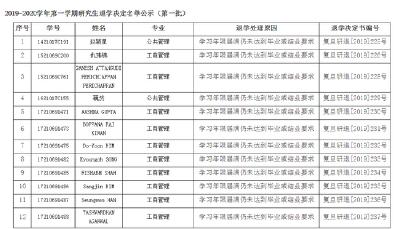 复旦大学近期清退12名研究生 含多名外国留学生
