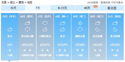 """低温降至4℃以下!湖北即将进入""""速冻""""模式,雪终于要来了?"""