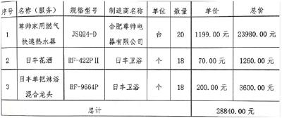 纪委监委办案中心采购热水器项目成交结果公告