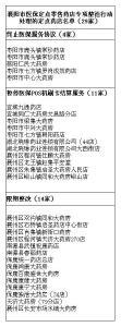 襄阳29家药店被处罚,快看有你去过的吗?