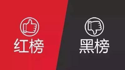 """樊城5月""""门前三保""""红黑榜发布!不达标的单位有……"""