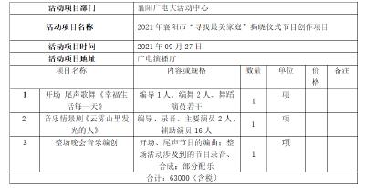 """关于公开采购2021年襄阳市""""寻找最美家庭""""揭晓仪式 节目创作项目的公告"""