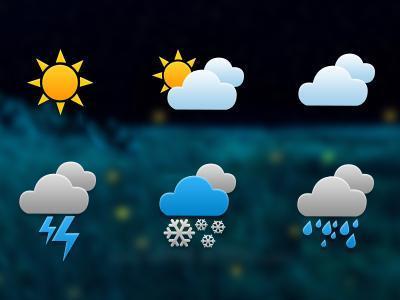 一周天气预报