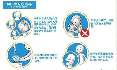 【够科普】中国医学科学院专家详解:人是如何被新型冠状病毒感染的?