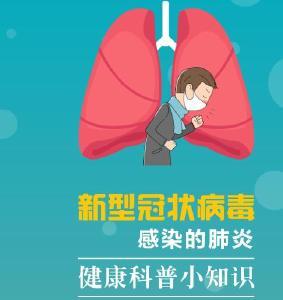 新型冠状病毒感染肺炎健康科普小知识