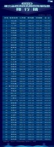 2018年度湖北省县域政务融合传播指数分析报告发布 安陆位居总榜第二位