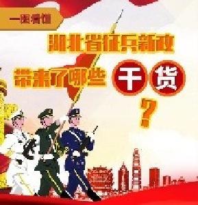 一图看懂 | 湖北省征兵新政带来了哪些干货?