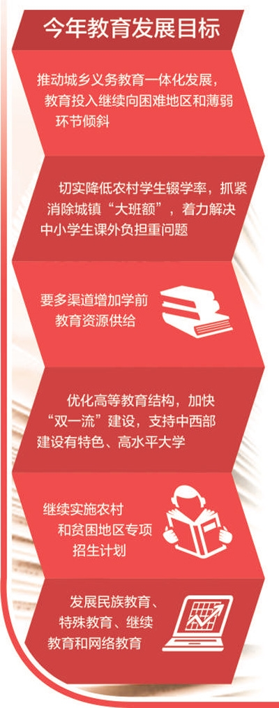 教育怎样让人民更满意?代表委员建言献策 发展公平而有质量的教育(民生福祉圆桌会)