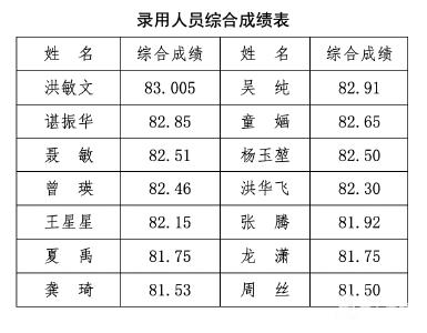赤壁市红丽人力资源服务有限公司公告