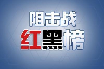 """阻击战红榜㉜抗""""疫""""大考中的""""爱心盒饭"""""""