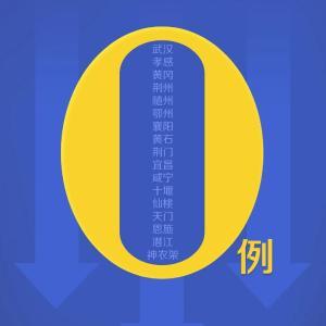2020年3月18日 武汉:0!湖北:0!