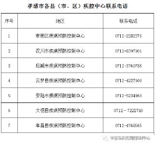 如无特殊情况,请勿前往上海市黄浦区、山东省平度市!