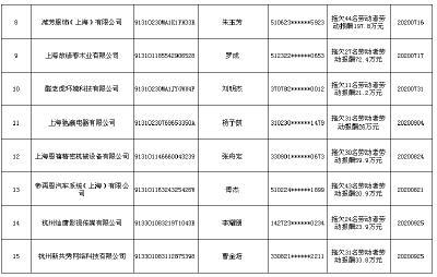 """人社部公布2021年第一批拖欠农民工工资""""黑名单"""""""
