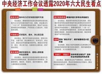 中央经济工作会议透露2020年六大民生看点