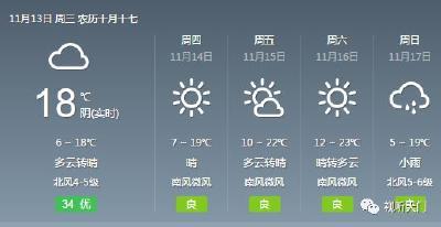 """""""特供""""强冷空气来袭!!天门最低气温将跌到5℃!"""