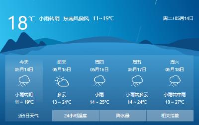 未来一周我省以阴雨天气为主 需防范降水及强对流天气不利影响