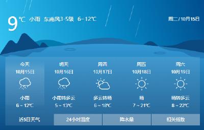 神农架近日天气情况