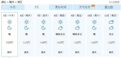 一周天气速报 随州明日直降7℃