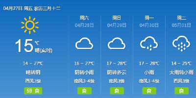 """随州气温攀升宛如夏 """"五一""""假期或将有小雨"""