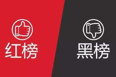 """曝光台 11月份""""红黑榜""""曝光,7家上""""黑榜""""企业被约谈!"""