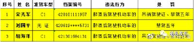曝光台 | 随县七月份交通违法行为名单