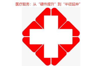 """三峡日报:医疗服务:从""""硬件提升""""到""""半径延伸"""""""