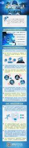 【4•15】一图读懂|中华人民共和国网络安全法、核安全法、反恐怖主义法、反间谍法、密码法