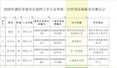 襄州区人力资源和社会保障局 关于拟核拨2020年一次性创业补贴人员名单的公示