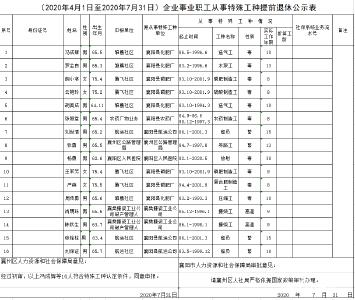 襄州区人力资源和社会保障局  关于拟为特殊工种人员办理退休手续的  公  示