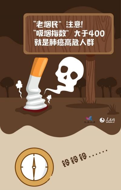 """""""老烟民""""注意!""""吸烟指数""""大于400就是肺癌高危人群"""