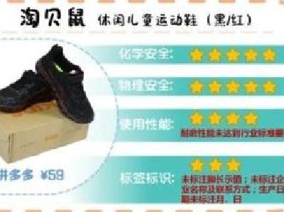 25款童鞋中14款不达标 涉及耐克、阿迪、卡骆驰等