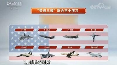 局势丨韩美空中军演规模创历史新高 半岛战争一触即发?