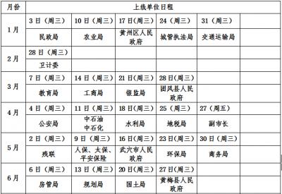 2018年黄冈48个部门上线互动 欢迎群众咨询、投诉
