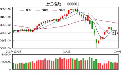 【股市】收评:沪指跌0.59%创业板收阴结束四连阳 软件股降温回落