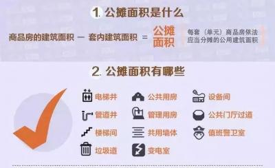 武汉多名业主抗议开发商公摊面积玩猫腻,专家:应该这样改