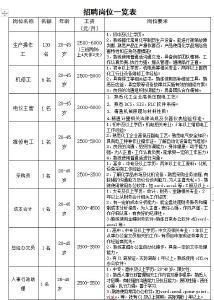 黄冈鲁班药业股份有限公司