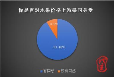 中国经济,统计局内部怎么看?
