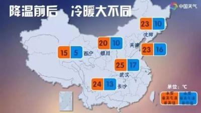 @黄冈人:你的秋裤冷备好了吗?冷空气周末驾到,最低温度…