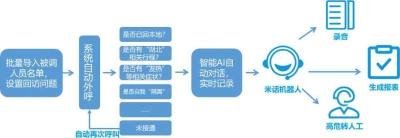 """""""AI疫情防控机器人""""进驻黄冈,积极助力基层疫情防控工作"""