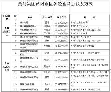 关于黄州区防控新冠肺炎期间管制升级生活物资保障有关事项的通告