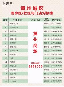 黄商集团:居民生活套餐采购第二档已更新!