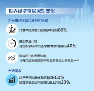 张蕴岭:在大变局中把握发展趋势